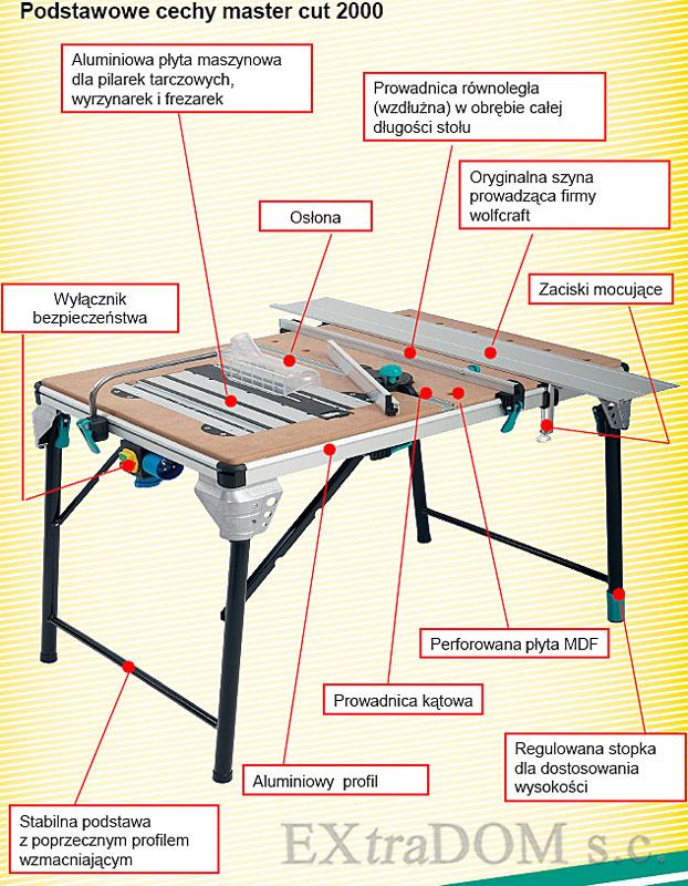 Wolfcraft stół maszynowo warsztatowy Master Cut 2000